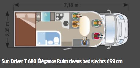 Sun Driver T680 Élégance-dwars bed op slechts 6,99m