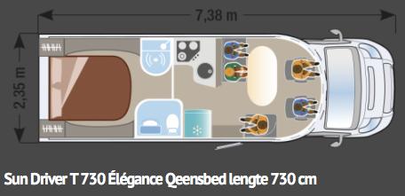 Sun Driver T730 Élégance Qeensbed - 7,30 lang